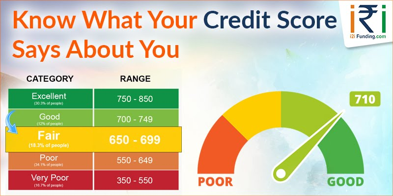 550 Credit Score Credit Card >> What Does Your Credit Score Say About You