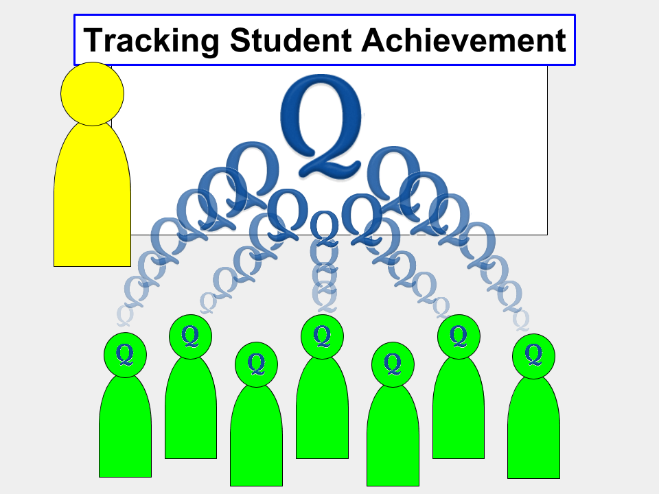 Learning Blog: 7 Steps to Supporting Learning with Quizlet