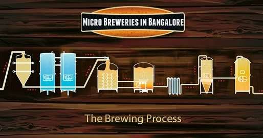 12 Awesome Micro Breweries In Bangalore Every Drunkard Should