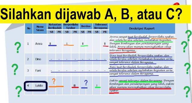 cara menentukan deskripsi raport