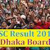 SSC Result 2018 Dhaka Education Board