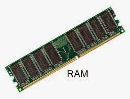 Tips Komputer Pengertian RAM