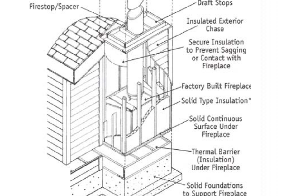 G2 Fireplace Construction And Vapor Barrier