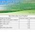 Bihar LRC Recruitment 2019 Notification Released   Download Notification   Apply Online   Vacancy 6875