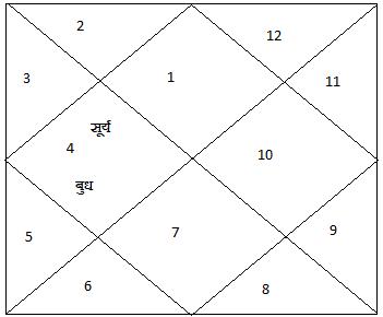 kundali4