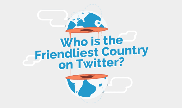 Who's the Friendliest Country on Twitter?
