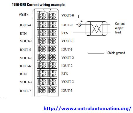 allen bradley 1756 of8 wiring diagram. Black Bedroom Furniture Sets. Home Design Ideas
