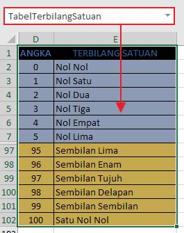 Tabel Referensi Terbilang Satuan Dengan Rumus Vlookup Excel