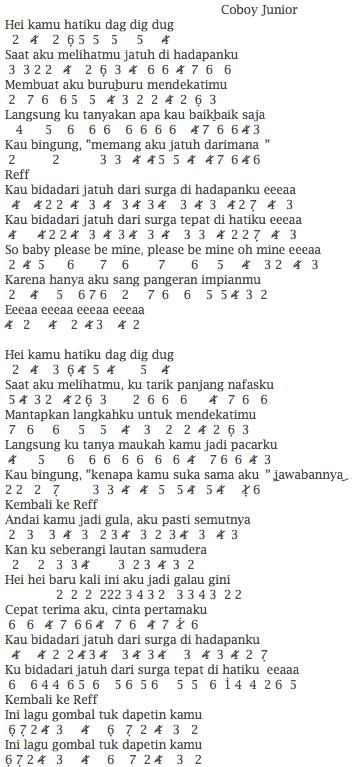 Not Angka Pianika Lagu  #Eeaaa - Coboy Junior