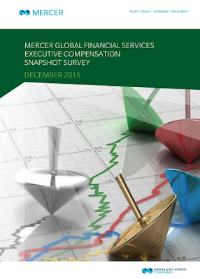 Source: Mercer. Cover of the survey report.