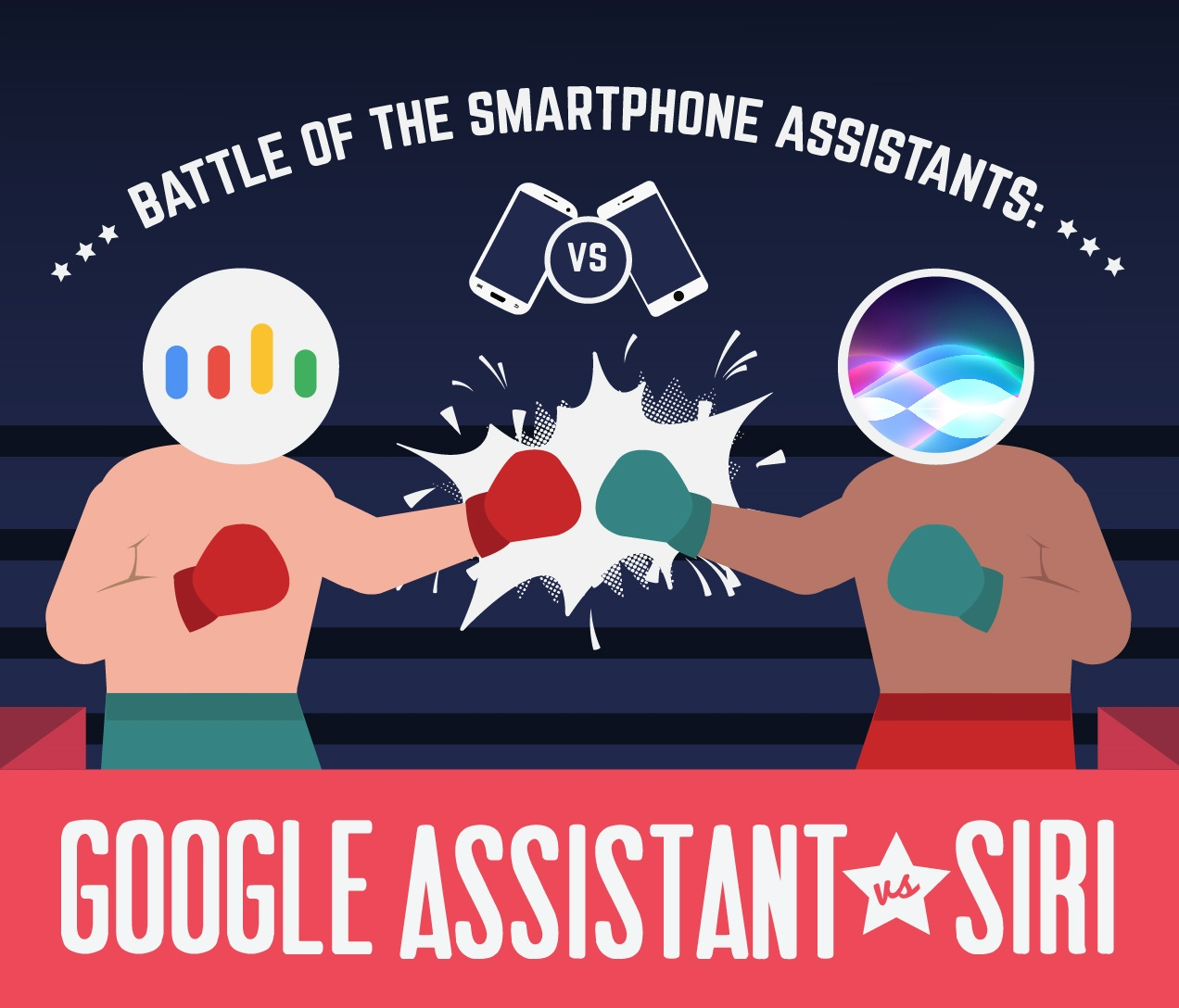 google assistant vs  siri  which is the best smartphone ai    digital information
