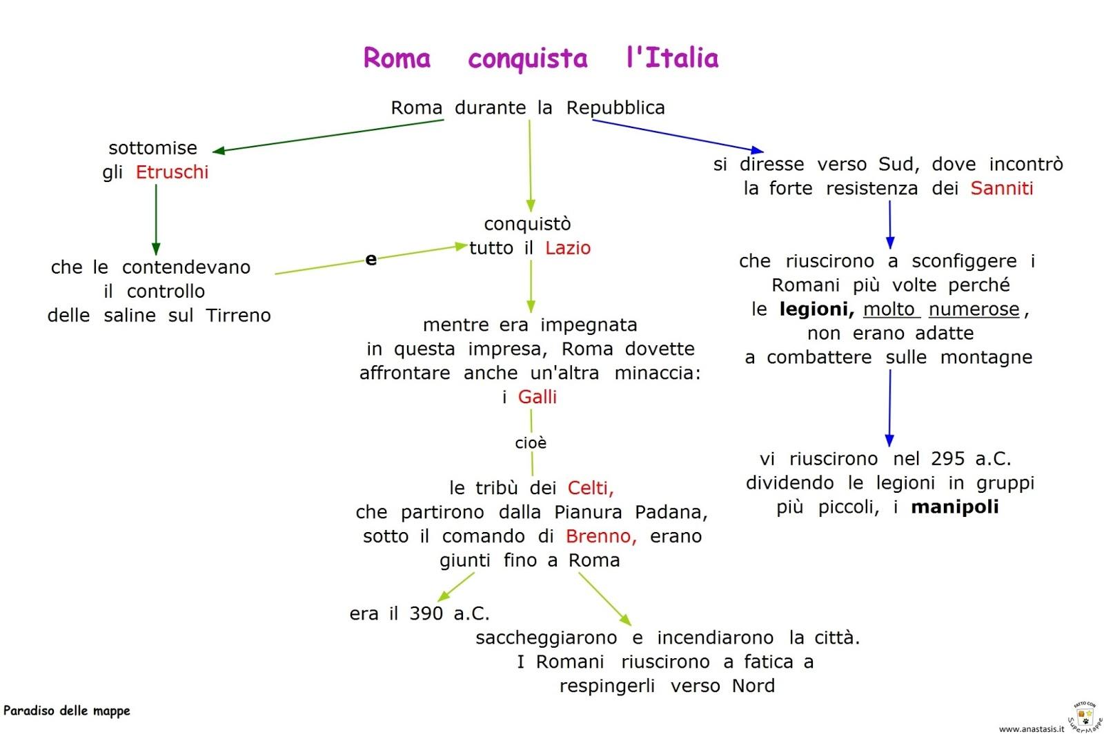Paradiso Delle Mappe Roma Conquista Litalia