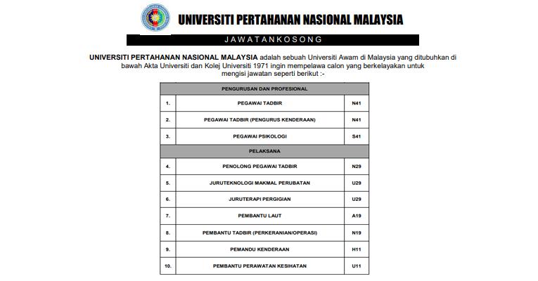 Jawatan Kosong di Universiti Pertahanan Nasional Malaysia UPNM 2019