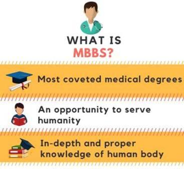 MBBS is the best choice if you love medical field