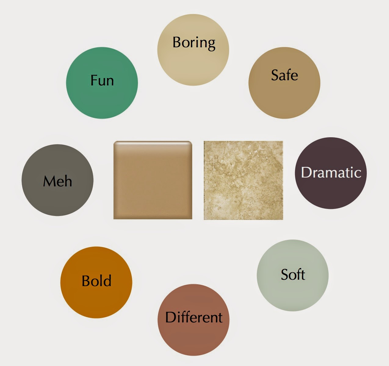 Are Any Of These Color Amazing By Themselves No Not Really But Your Choices Limited When You Have That Type Tile
