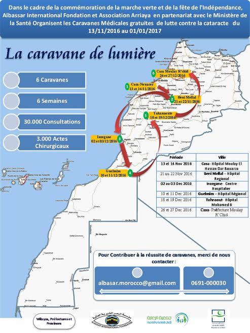 أكبر قافلة لعلاج و مكافحة العمى و أمراض العين بالمغرب تحت اشراف مؤسسة البصر الخيرية العالمية