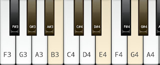 Harmonic minor scale on Key G# or A flat