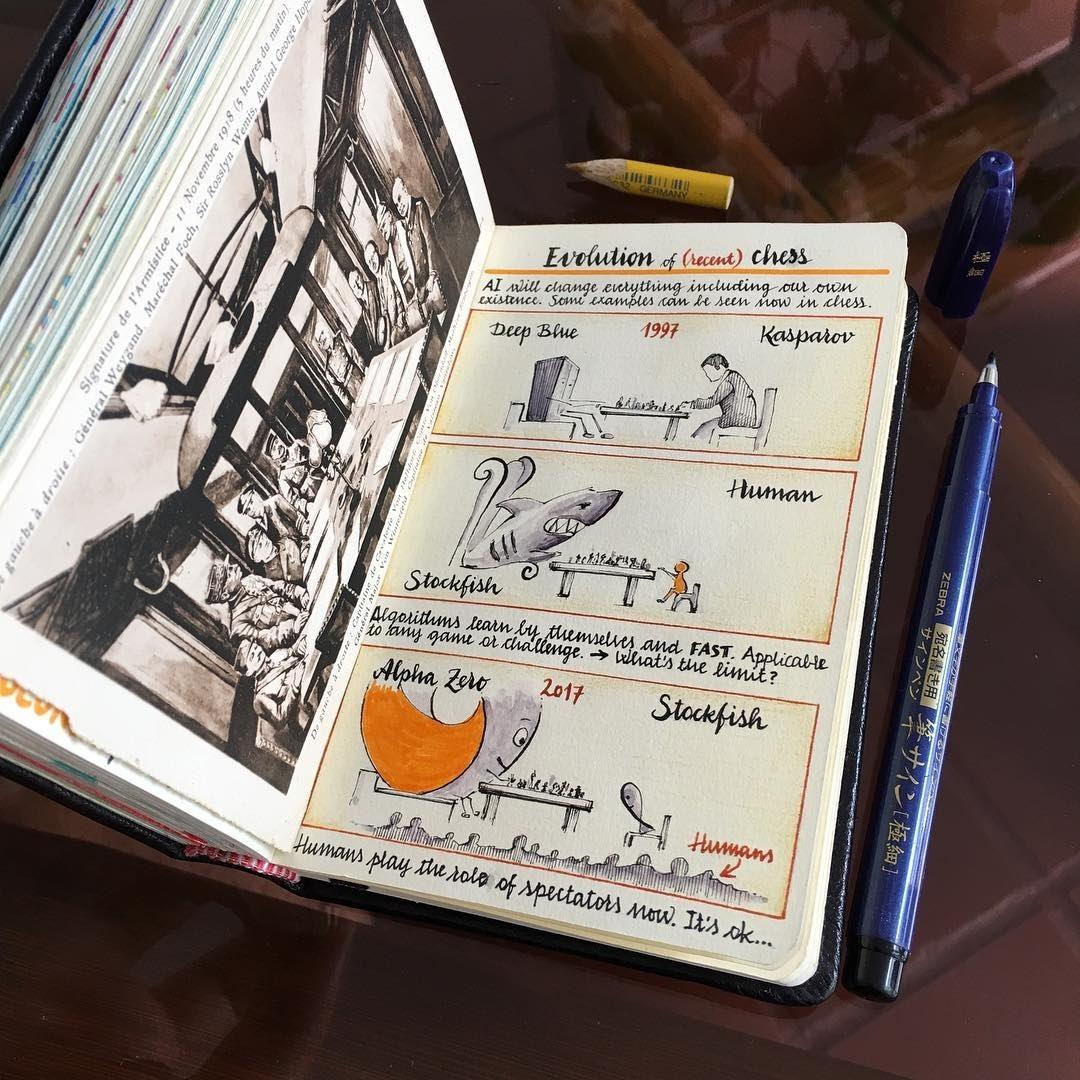 14-Evolution-of-recent-chess-Jose-Naranja-Urban-Drawings-Travel-Journal-www-designstack-co