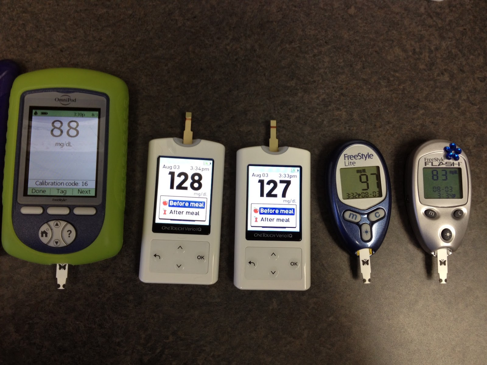 Comparing My Blood Sugar on 5 Glucose Meters    – Diabetes Daily