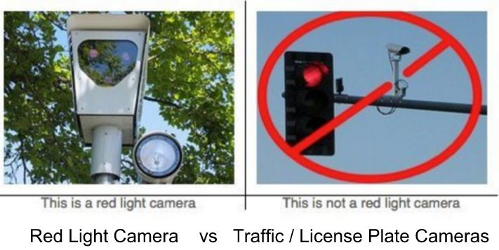 How Red Light Cameras Work