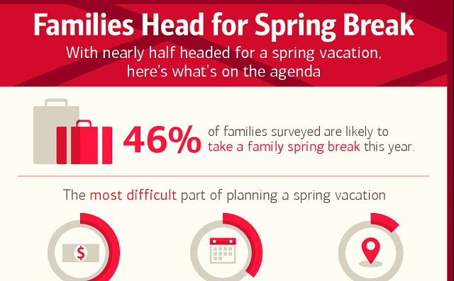 Image: Families Head For Spring Break [Infographic]