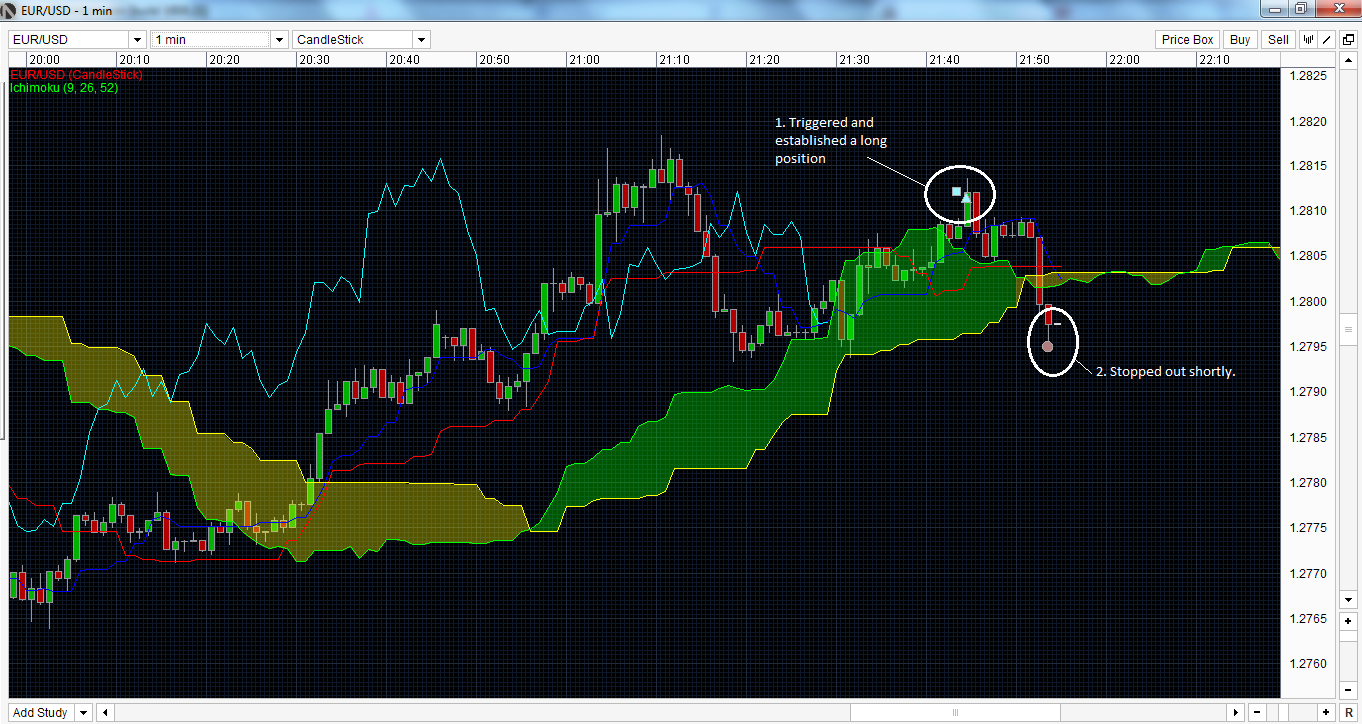 Singapore forex trader blog