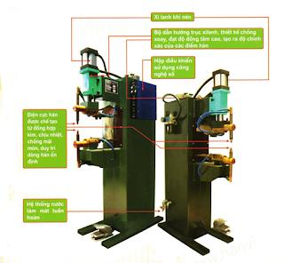 Hình ảnh cấu tạo máy hàn bấm