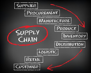 Disruption planning hot topic in procurement