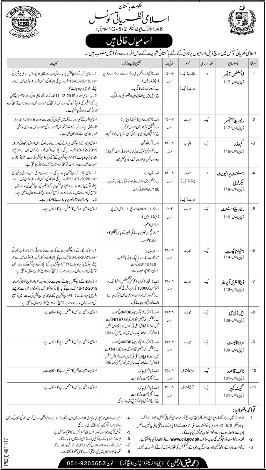 Jobs In Council Of Islamic Ideology Govt Of Pakistan Islamabad 2018 for 13 Vacancies