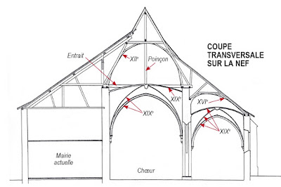 Croquis église de Cheverny