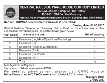 naukri job employment central railside warehouse company ltd a