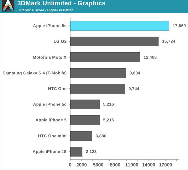 Daftar Hp Android RAM 4 GB Termurah