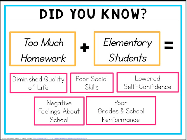 homework the positive and negative effects of the amount of homework given to a student Parent involvement with kids' homework can have both positive and negative effects  need to know about homework and  teacher by the amount of homework.