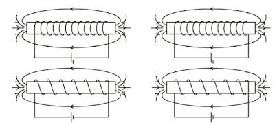 Pengertian Solenoid dan Jenis - Jenis Solenoida