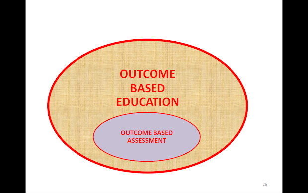 Knowledge End Outcome Based Education Part3