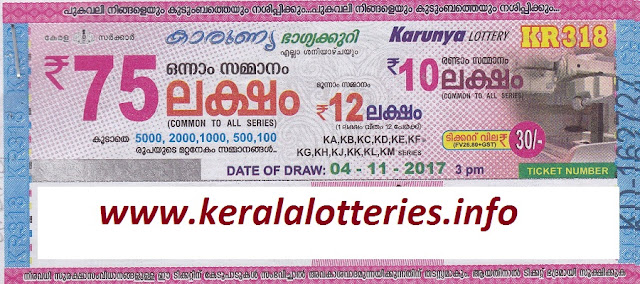 KARUNYA (KR-318) ON RESULT 04 NOVEMBER, 2017