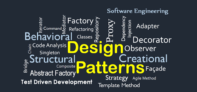 Wiki Design Patterns Gof