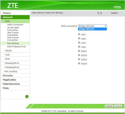Port Binding ZTE F609