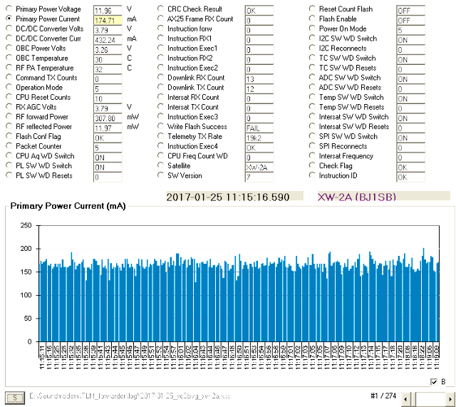 XW-2A 19200 baud Telemetry