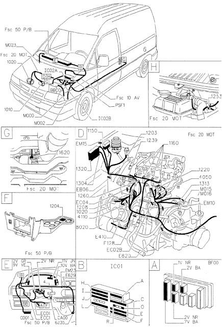 peugeot expert 2011 wiring diagram