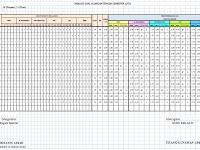 Aplikasi Analisis Soal UTS 1 dan 2
