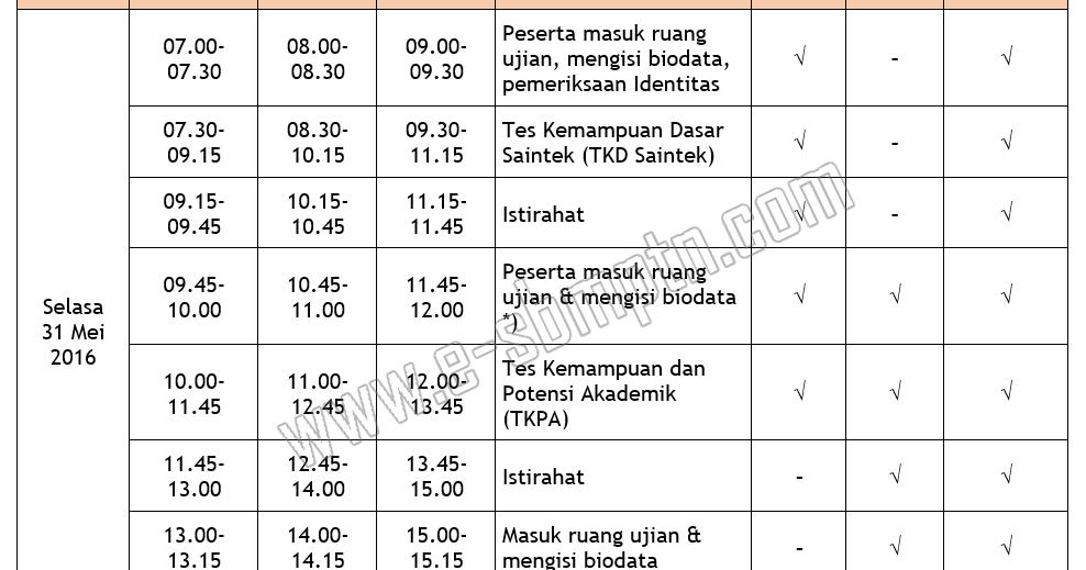 Jadwal Ujian CBT Dan PBT SBMPTN 2016/2017
