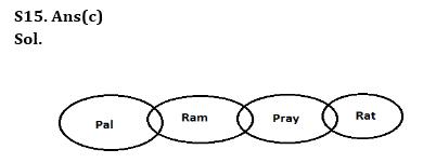 Reasoning Quiz for SBI Clerk Prelims_130.1