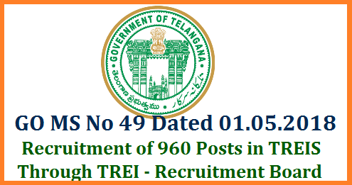 go-ms-no-49-recruitment-of-960-posts-by-telangana-residential-educational-institutions-recruitment-board-trei-rb