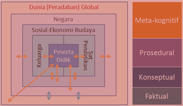 Contoh SKL SK KD PAI dan Arab MTs Kurikulum 2013 Terbaru