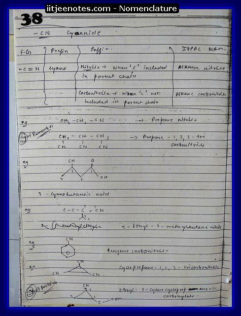 Nomenclature Notes IITJEE6