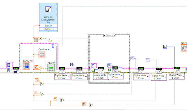 Gambar 3 72 Langkah 13 Pembuatan Program