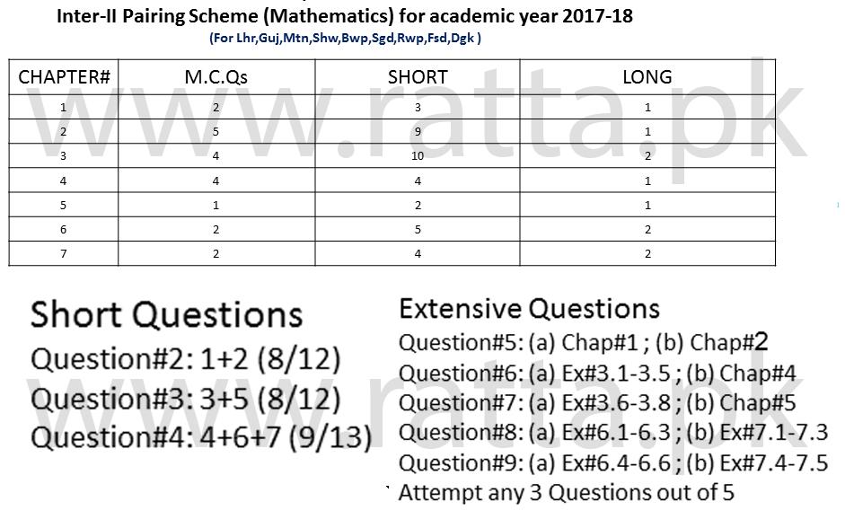 Inter 12th class Maths pairing Scheme 2018 - FSc/ICS 2nd year