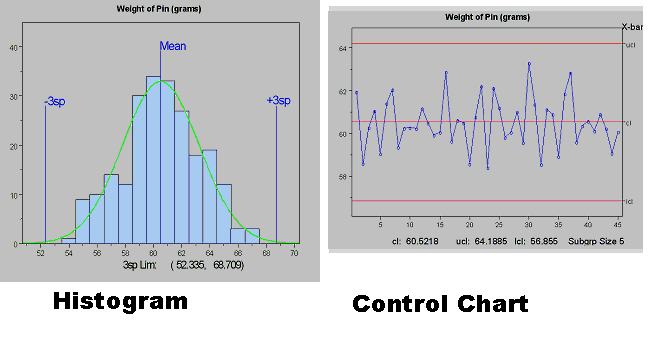 kshitij yelkar: histograms vs. control chart electrical wiring diagrams for eg 75 s5 electrical wiring diagrams for cars