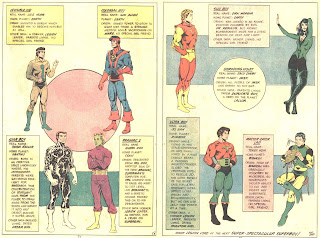 Legion of Super-Heroes Team